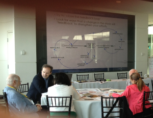 Participants at the Ashoka Future Forum practice systems thinking with help from Beth Sawin and David Castro